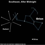 Look for the three bright stars of Orion's belt in the south/southeast quadrant of the sky.